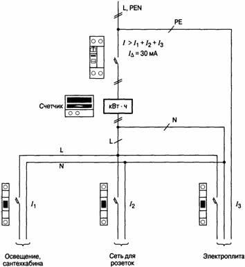 двухпроводная система электроснабжения без заземления Меркурия Венеры