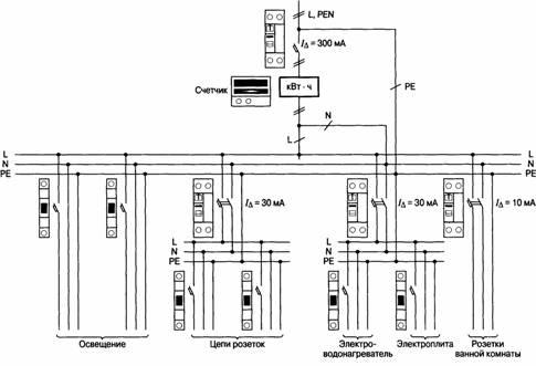 схема электроснабжения здания