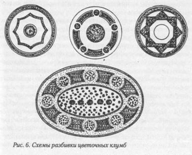 схемы разбивки цветочных клумб